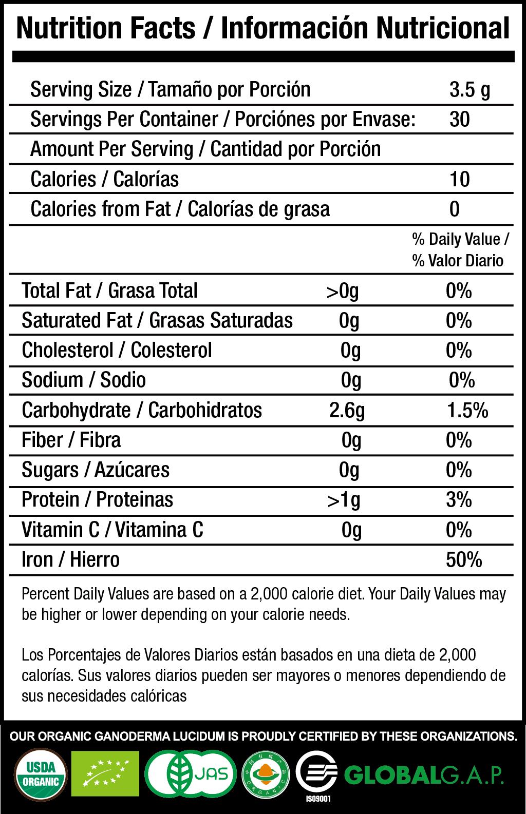 Sculpt nutrition facts
